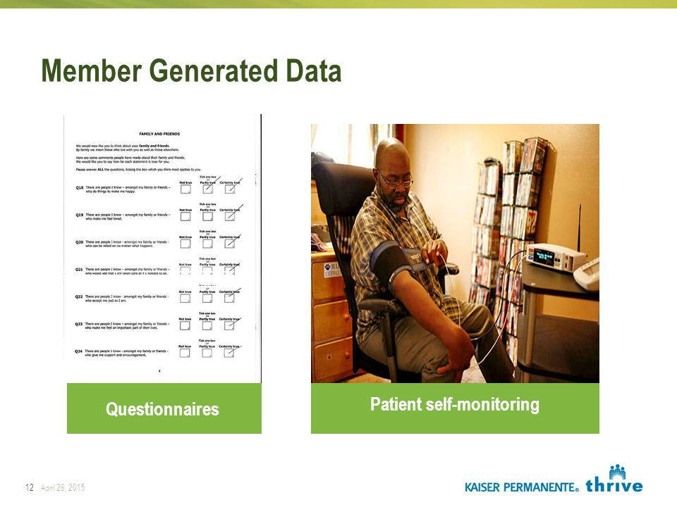 Member Generated Data 12April 26, 2015 Questionnaires Patient self-monitoring