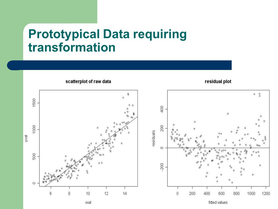 Prototypical Data requiring transformation
