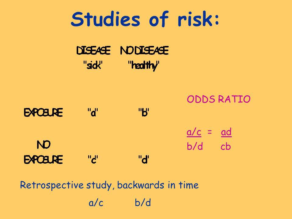 Studies of risk: Retrospective study, backwards in time a/c b/d ODDS RATIO a/c = ad b/d cb