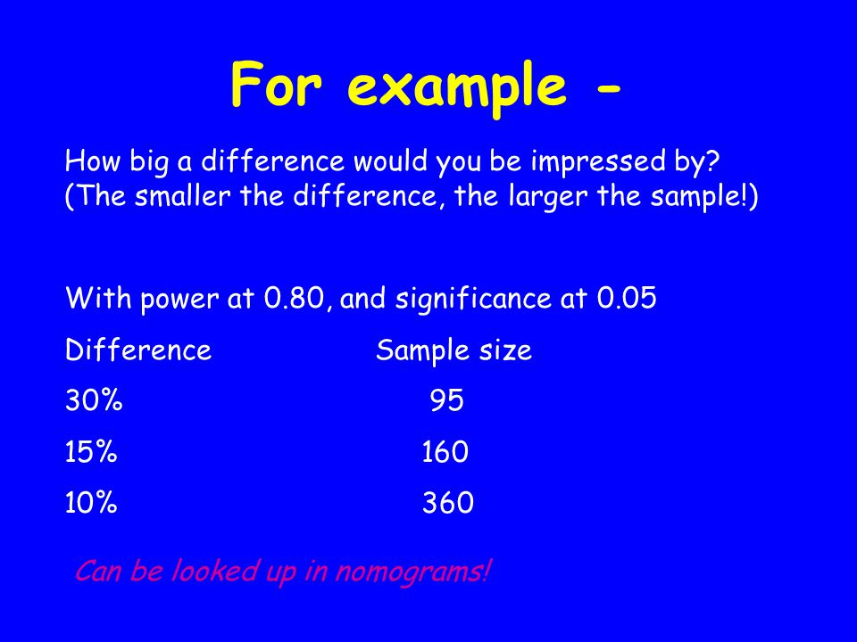 For example - How big a difference would you be impressed by? (The smaller the difference, the larger the sample!) With power at 0.80, and significanc