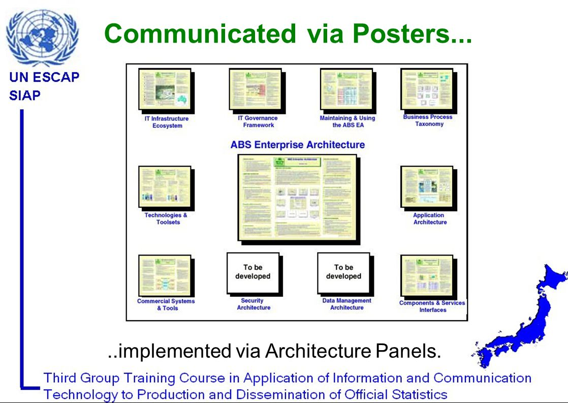 ..implemented via Architecture Panels. Communicated via Posters...