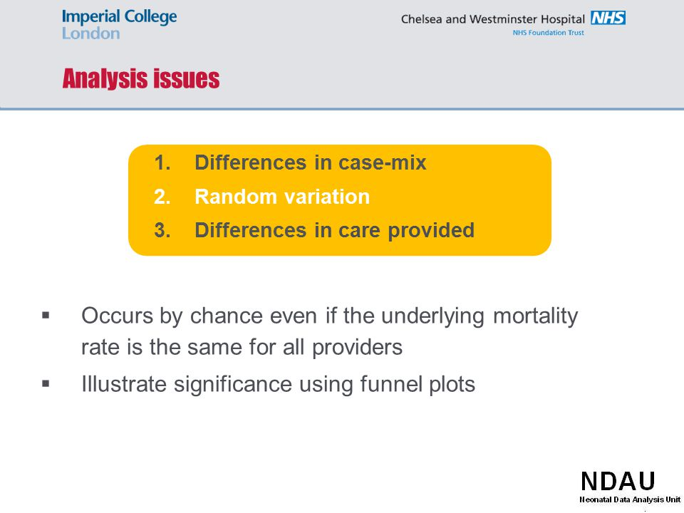 Analysis issues 1.Differences in case-mix 2.Random variation 3.Differences in care provided  Occurs by chance even if the underlying mortality rate is the same for all providers  Illustrate significance using funnel plots