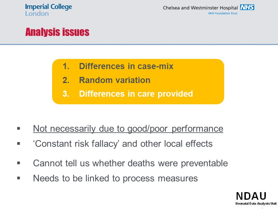 Analysis issues 1.Differences in case-mix 2.Random variation 3.Differences in care provided  Not necessarily due to good/poor performance  'Constant risk fallacy' and other local effects  Cannot tell us whether deaths were preventable  Needs to be linked to process measures