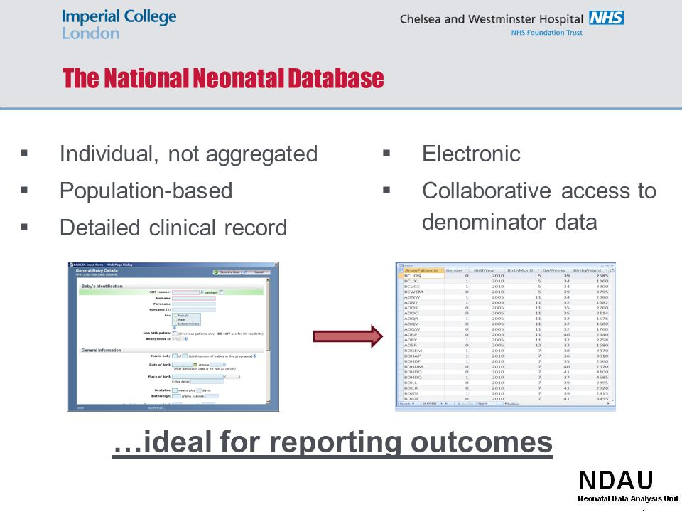 The National Neonatal Database  Individual, not aggregated  Population-based  Detailed clinical record  Electronic  Collaborative access to denominator data …ideal for reporting outcomes