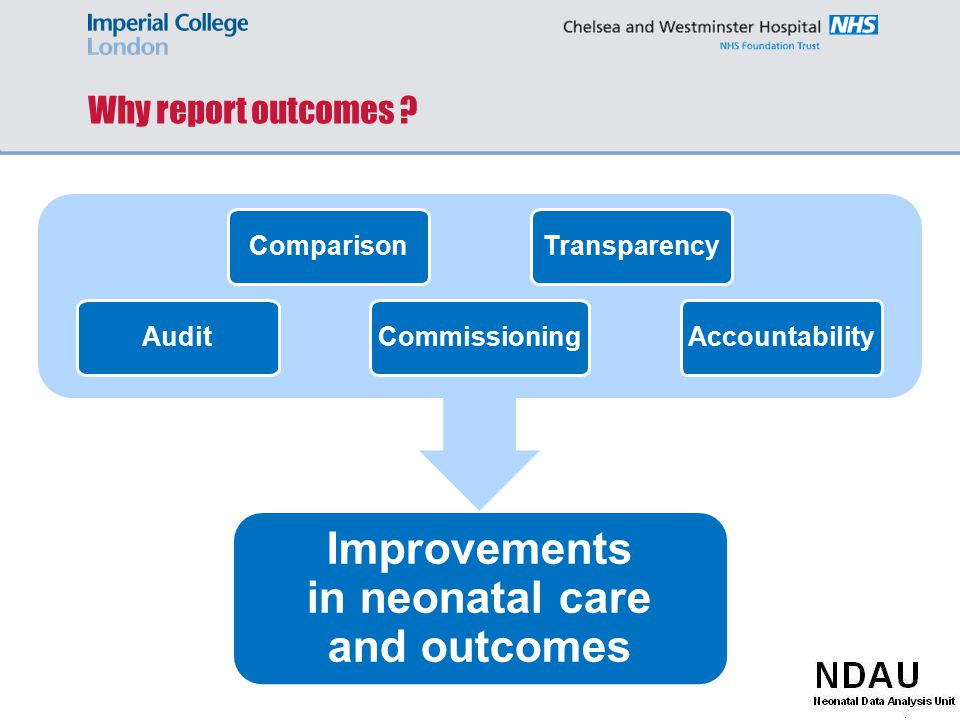 Why report outcomes .