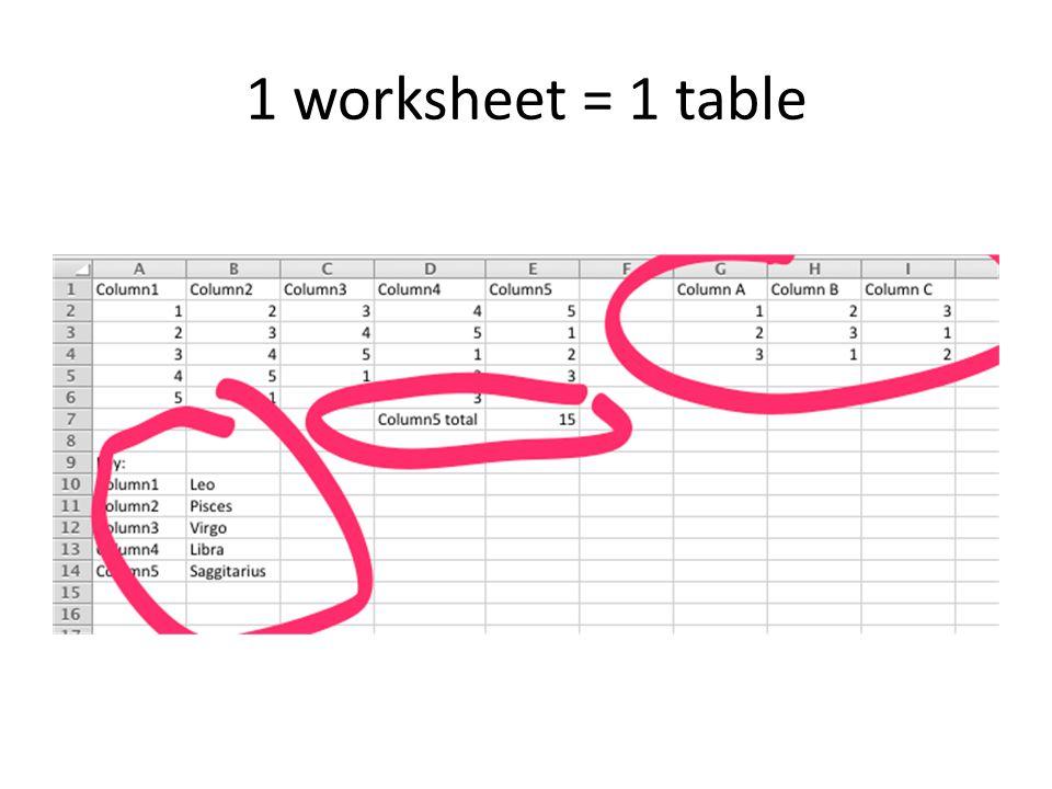 1 worksheet = 1 table