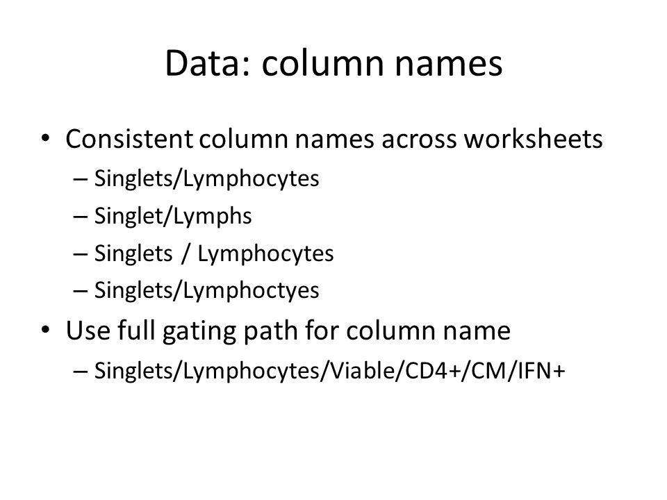 Data: column names Consistent column names across worksheets – Singlets/Lymphocytes – Singlet/Lymphs – Singlets / Lymphocytes – Singlets/Lymphoctyes Use full gating path for column name – Singlets/Lymphocytes/Viable/CD4+/CM/IFN+