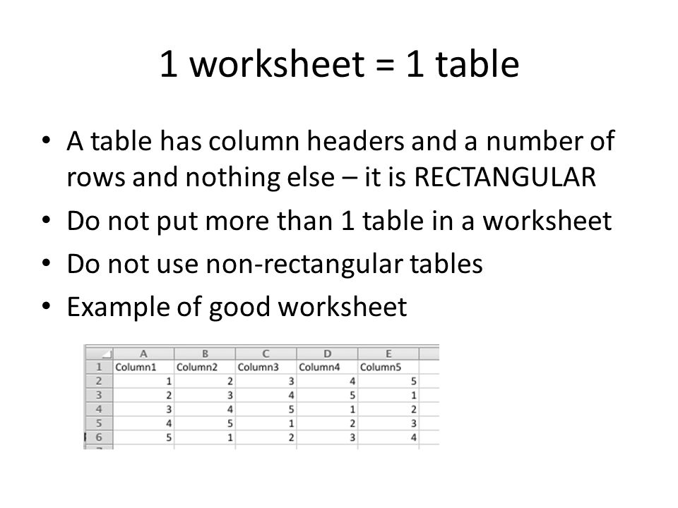 1 worksheet = 1 table A table has column headers and a number of rows and nothing else – it is RECTANGULAR Do not put more than 1 table in a worksheet Do not use non-rectangular tables Example of good worksheet