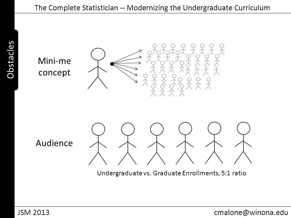 The Complete Statistician -- Modernizing the Undergraduate Curriculum JSM 2013cmalone@winona.edu Mini-me concept Audience Obstacles Undergraduate vs.