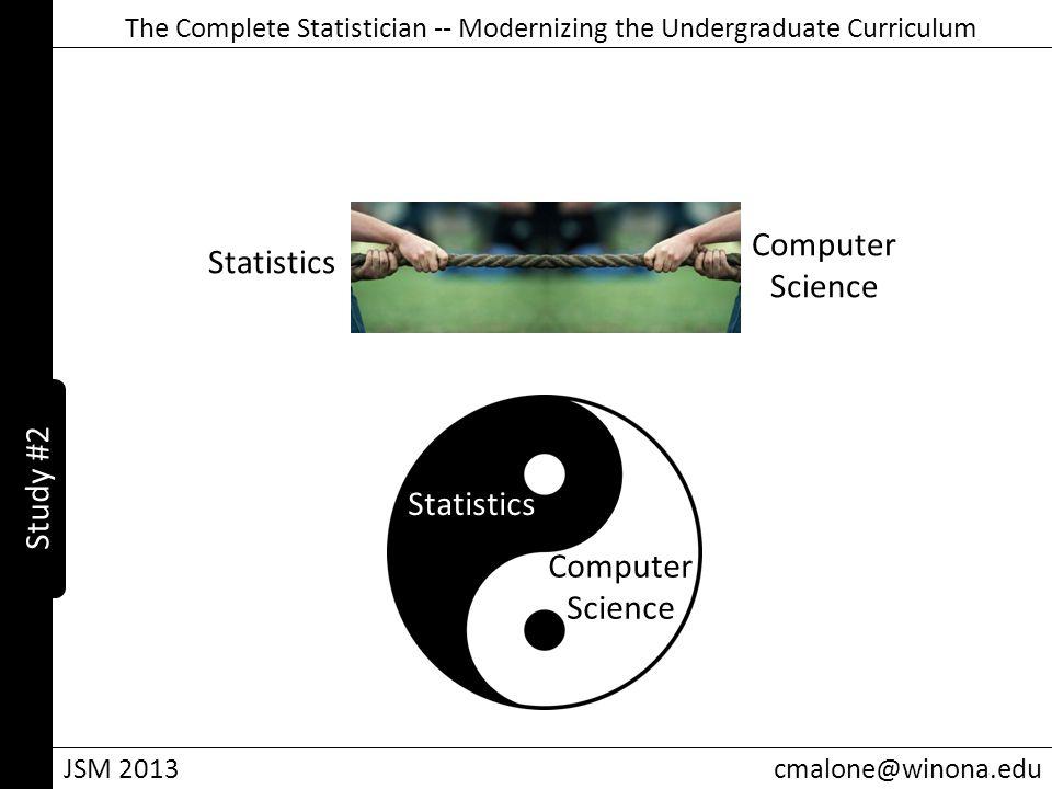 The Complete Statistician -- Modernizing the Undergraduate Curriculum JSM 2013cmalone@winona.edu Statistics Computer Science Computer Science Statistics Study #2