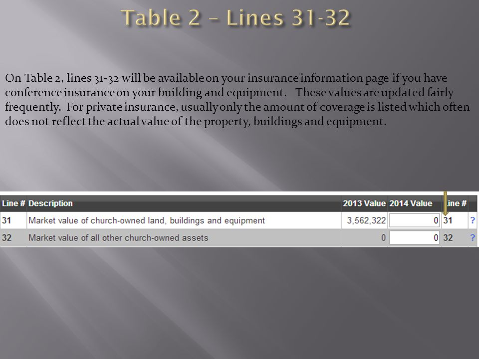 On Table 2, lines 31-32 will be available on your insurance information page if you have conference insurance on your building and equipment. These va