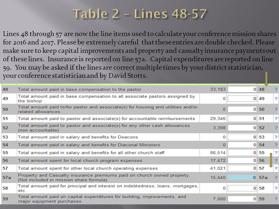 Lines 48 through 57 are now the line items used to calculate your conference mission shares for 2016 and 2017. Please be extremely careful that these