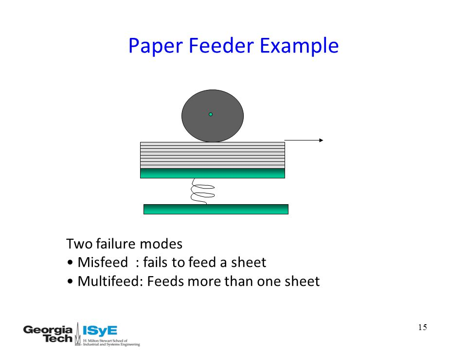 15 Paper Feeder Example Two failure modes Misfeed : fails to feed a sheet Multifeed: Feeds more than one sheet