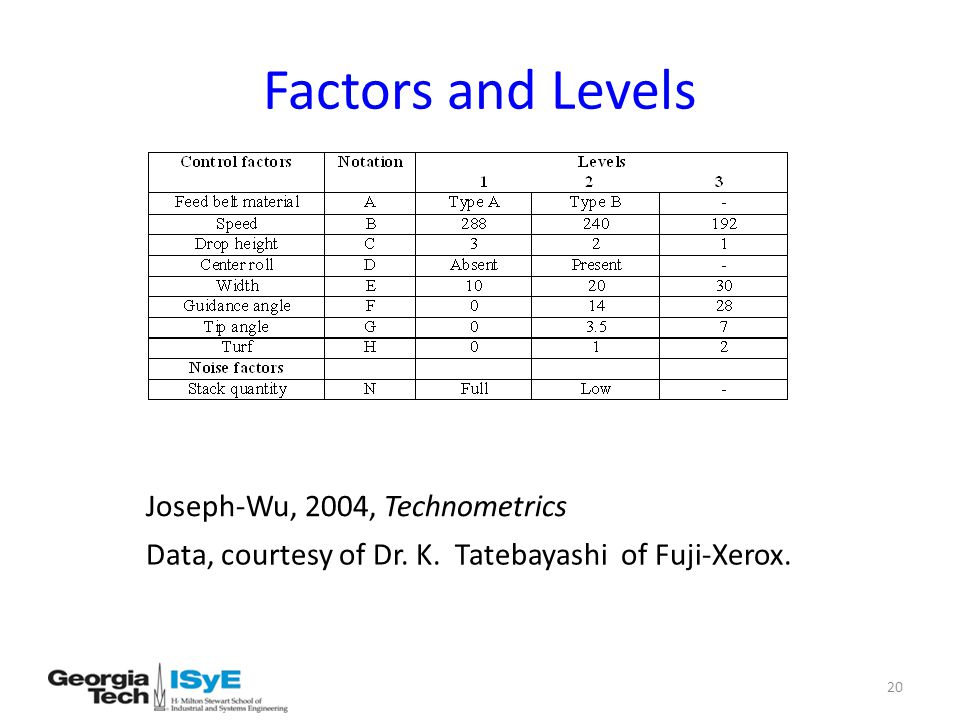 Factors and Levels Joseph-Wu, 2004, Technometrics Data, courtesy of Dr.