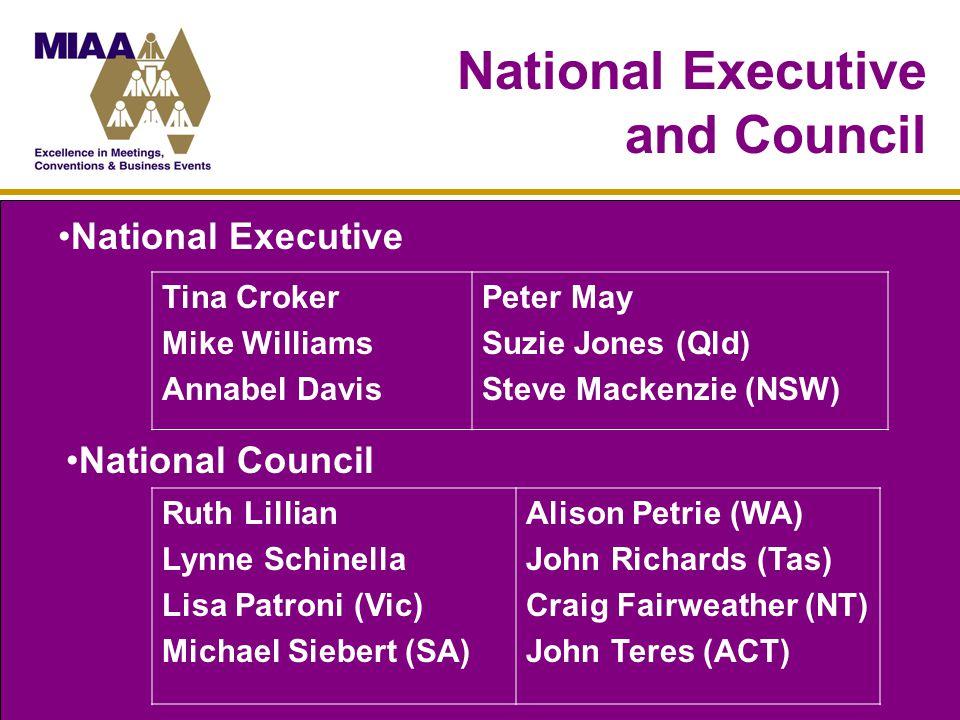 National Executive and Council National Executive Tina Croker Mike Williams Annabel Davis Peter May Suzie Jones (Qld) Steve Mackenzie (NSW) National C