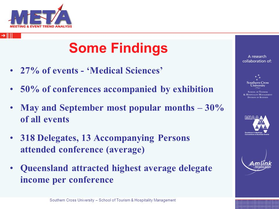 Southern Cross University – School of Tourism & Hospitality Management Some Findings 27% of events - 'Medical Sciences' 50% of conferences accompanied