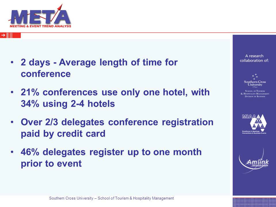 2 days - Average length of time for conference 21% conferences use only one hotel, with 34% using 2-4 hotels Over 2/3 delegates conference registratio