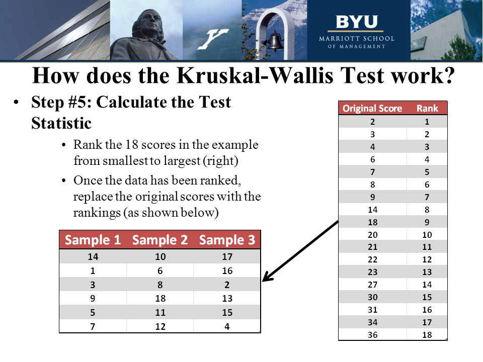Step #5: Calculate the Test Statistic Rank the 18 scores in the example from smallest to largest (right) Once the data has been ranked, replace the original scores with the rankings (as shown below)