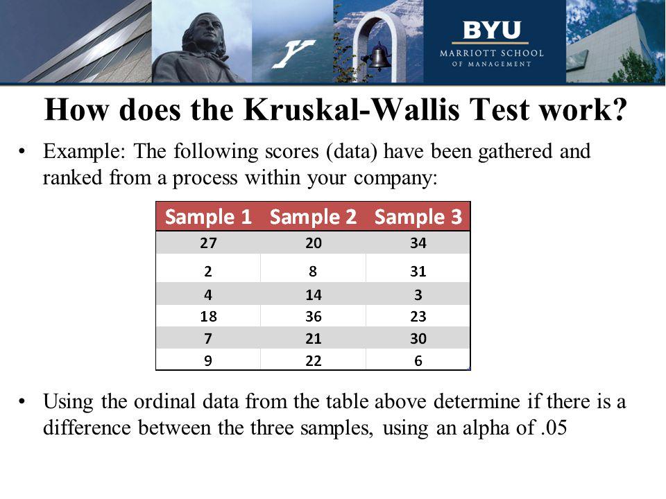 How does the Kruskal-Wallis Test work.