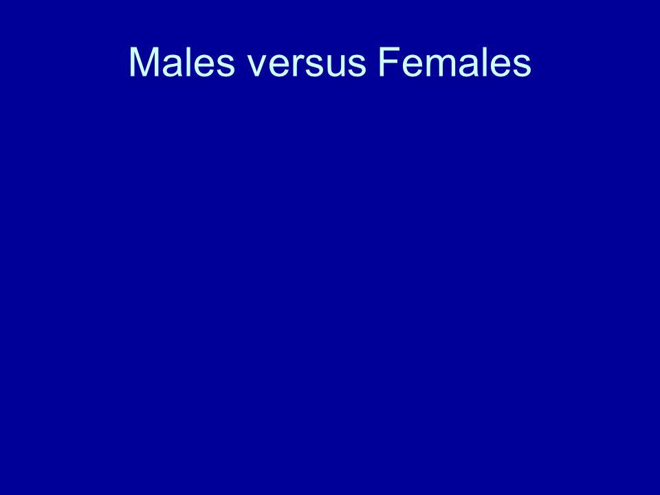 Males versus Females