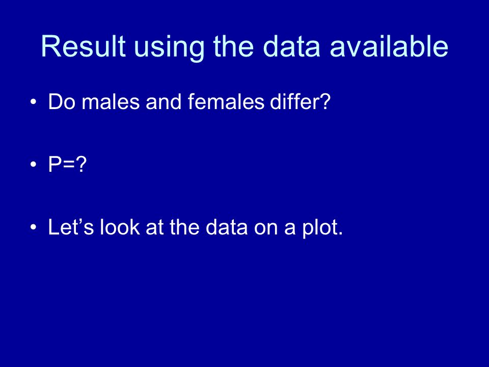 Result using the data available Do males and females differ P= Let's look at the data on a plot.