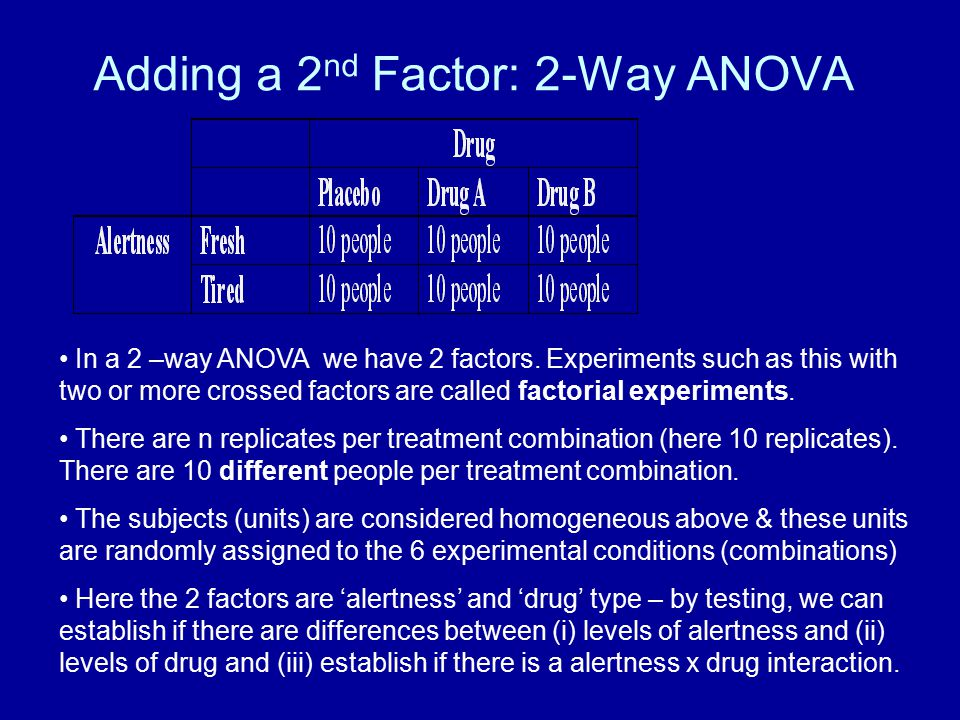 Adding a 2 nd Factor: 2-Way ANOVA In a 2 –way ANOVA we have 2 factors. Experiments such as this with two or more crossed factors are called factorial