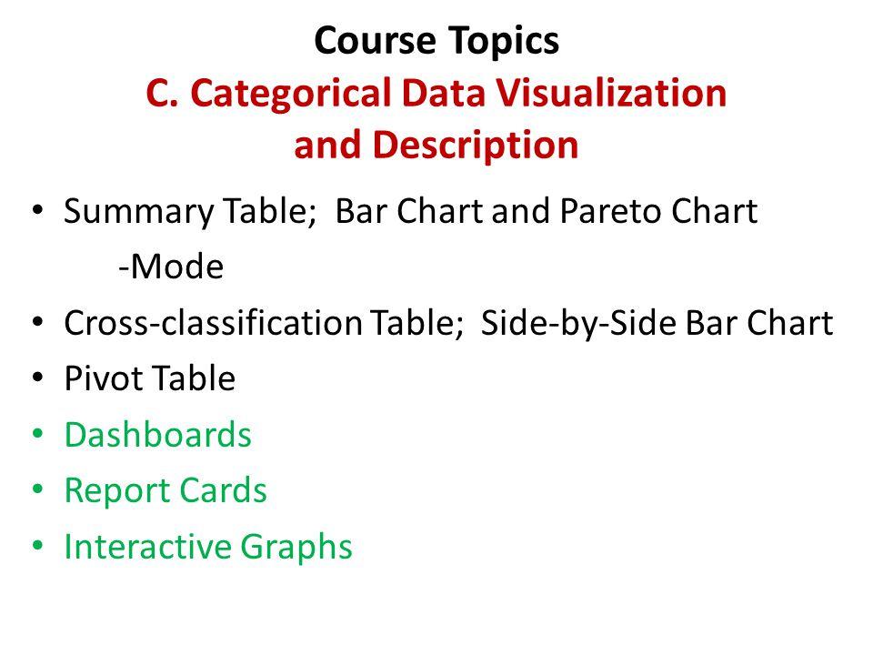 Course Topics C.