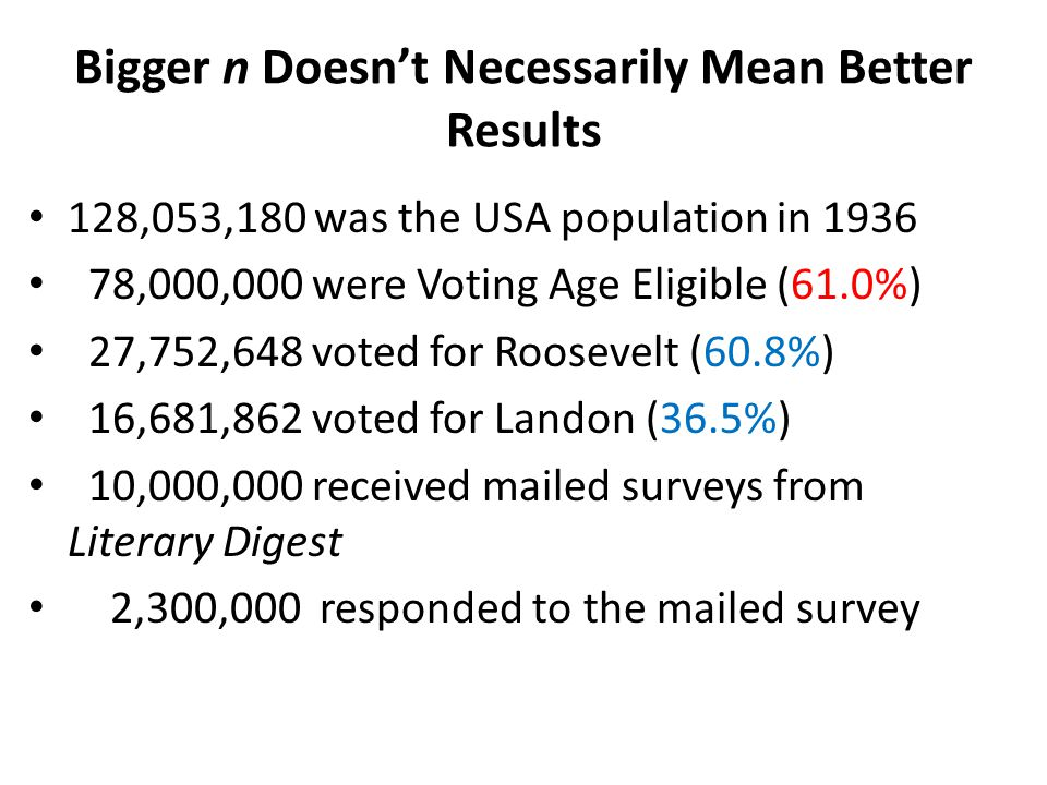 Bigger n Doesn't Necessarily Mean Better Results 128,053,180 was the USA population in 1936 78,000,000 were Voting Age Eligible (61.0%) 27,752,648 voted for Roosevelt (60.8%) 16,681,862 voted for Landon (36.5%) 10,000,000 received mailed surveys from Literary Digest 2,300,000 responded to the mailed survey