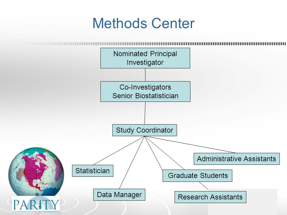 Methods Center Nominated Principal Investigator Co-Investigators Senior Biostatistician Statistician Data Manager Study Coordinator Research Assistants Administrative Assistants Graduate Students