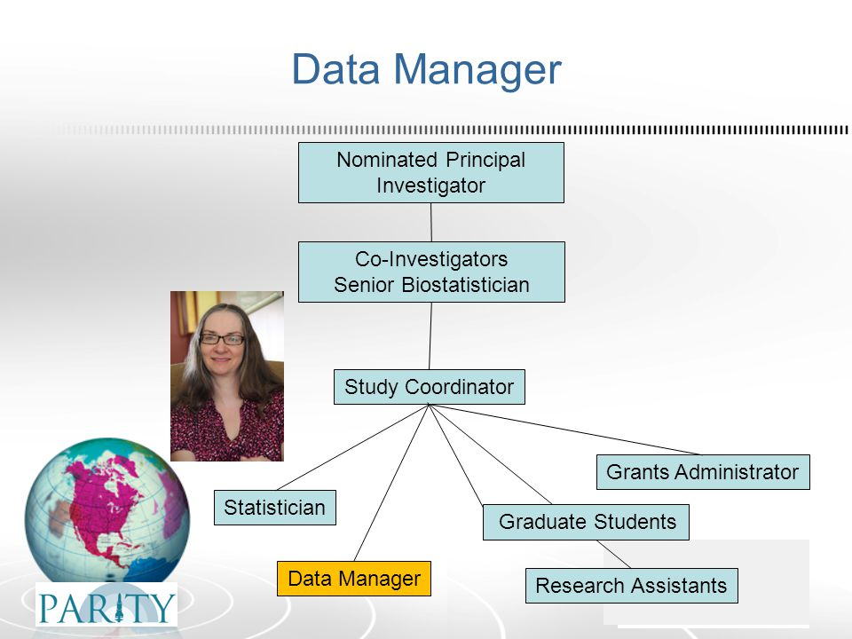 Data Manager Nominated Principal Investigator Co-Investigators Senior Biostatistician Statistician Data Manager Study Coordinator Research Assistants Grants Administrator Graduate Students