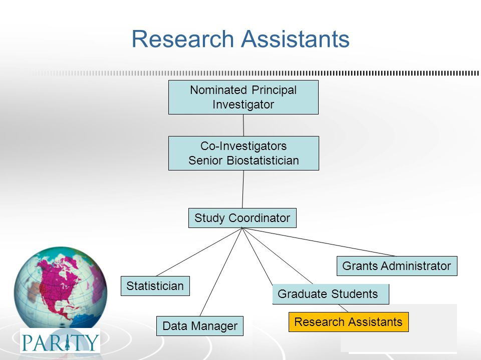 Research Assistants Nominated Principal Investigator Co-Investigators Senior Biostatistician Statistician Data Manager Study Coordinator Research Assistants Grants Administrator Graduate Students