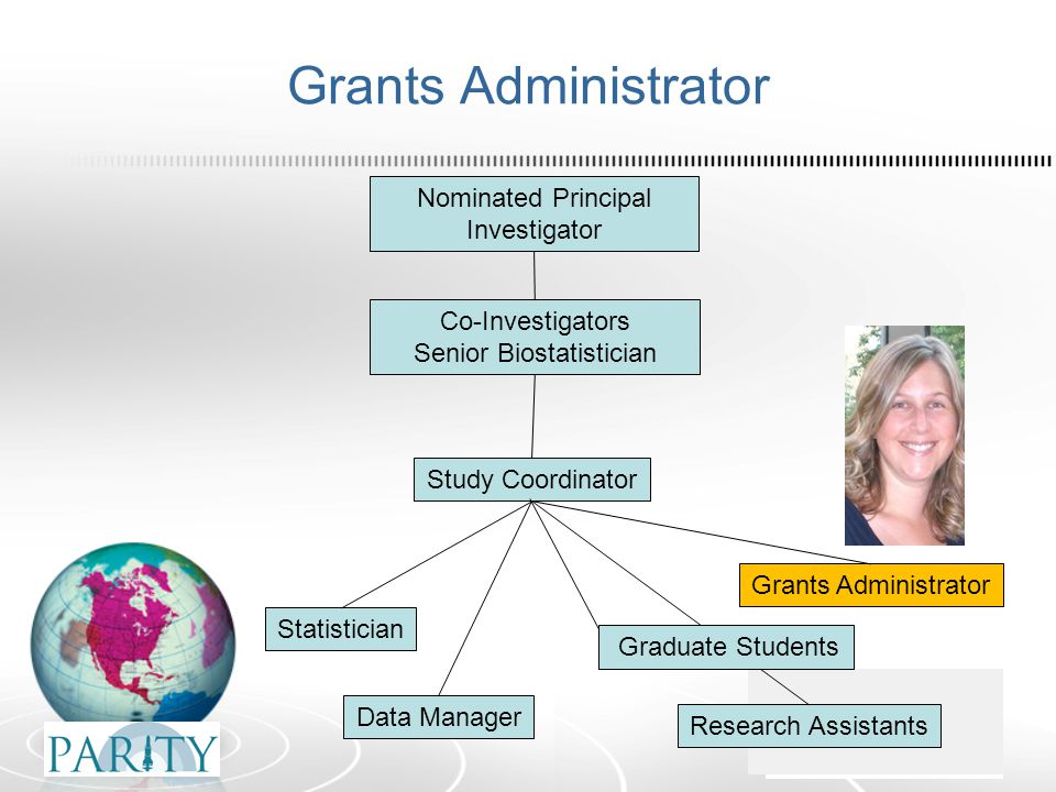 Grants Administrator Nominated Principal Investigator Co-Investigators Senior Biostatistician Statistician Data Manager Study Coordinator Research Assistants Grants Administrator Graduate Students