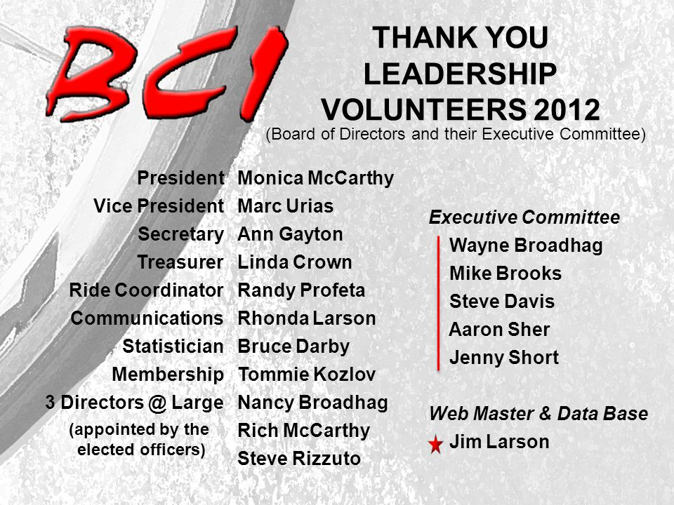 THANK YOU LEADERSHIP VOLUNTEERS 2012 President Vice President Secretary Treasurer Ride Coordinator Communications Statistician Membership 3 Directors @ Large (appointed by the elected officers) Executive Committee Wayne Broadhag Mike Brooks Steve Davis Aaron Sher Jenny Short Web Master & Data Base Jim Larson Monica McCarthy Marc Urias Ann Gayton Linda Crown Randy Profeta Rhonda Larson Bruce Darby Tommie Kozlov Nancy Broadhag Rich McCarthy Steve Rizzuto (Board of Directors and their Executive Committee)