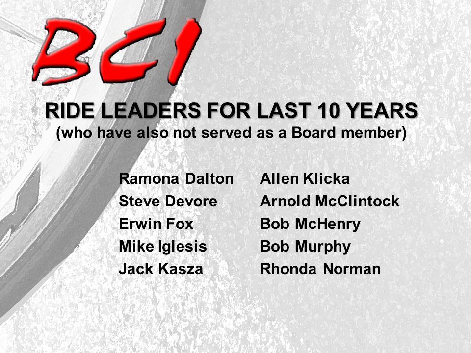 RIDE LEADERS FOR LAST 10 YEARS RIDE LEADERS FOR LAST 10 YEARS (who have also not served as a Board member) Ramona DaltonAllen Klicka Steve DevoreArnold McClintock Erwin FoxBob McHenry Mike IglesisBob Murphy Jack KaszaRhonda Norman