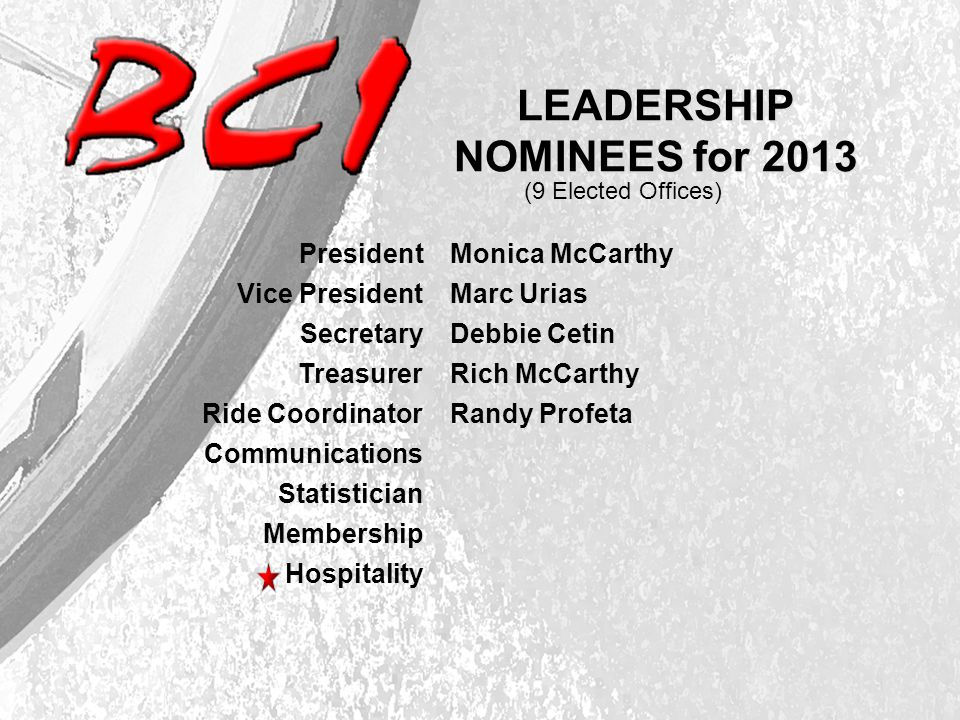LEADERSHIP NOMINEES for 2013 (9 Elected Offices) President Vice President Secretary Treasurer Ride Coordinator Communications Statistician Membership Hospitality Monica McCarthy Marc Urias Debbie Cetin Rich McCarthy Randy Profeta