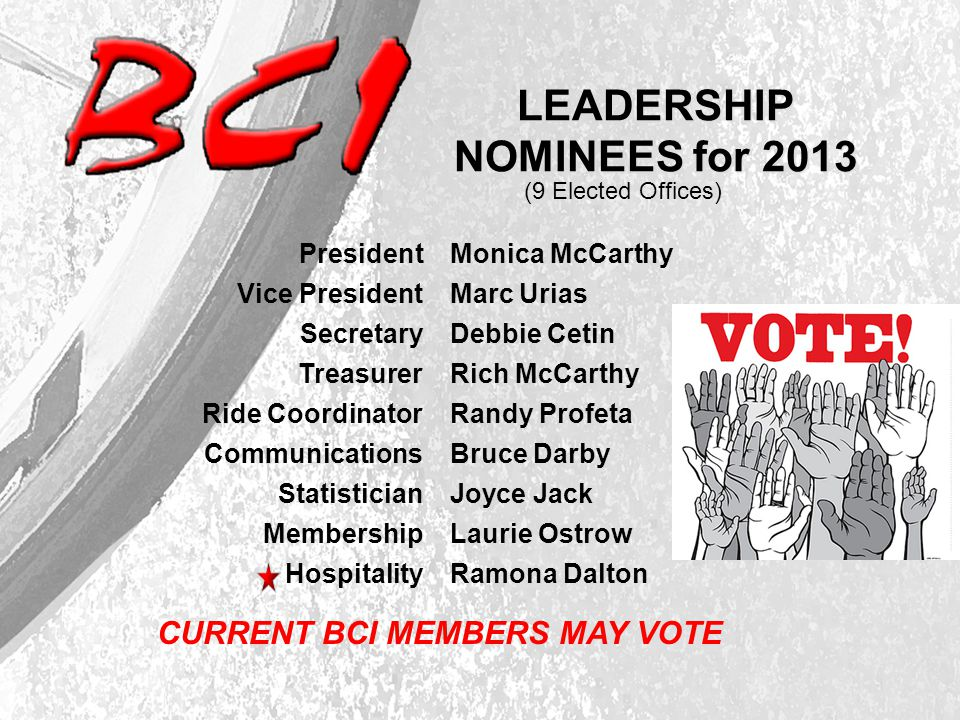 LEADERSHIP NOMINEES for 2013 (9 Elected Offices) President Vice President Secretary Treasurer Ride Coordinator Communications Statistician Membership Hospitality Monica McCarthy Marc Urias Debbie Cetin Rich McCarthy Randy Profeta Bruce Darby Joyce Jack Laurie Ostrow Ramona Dalton CURRENT BCI MEMBERS MAY VOTE