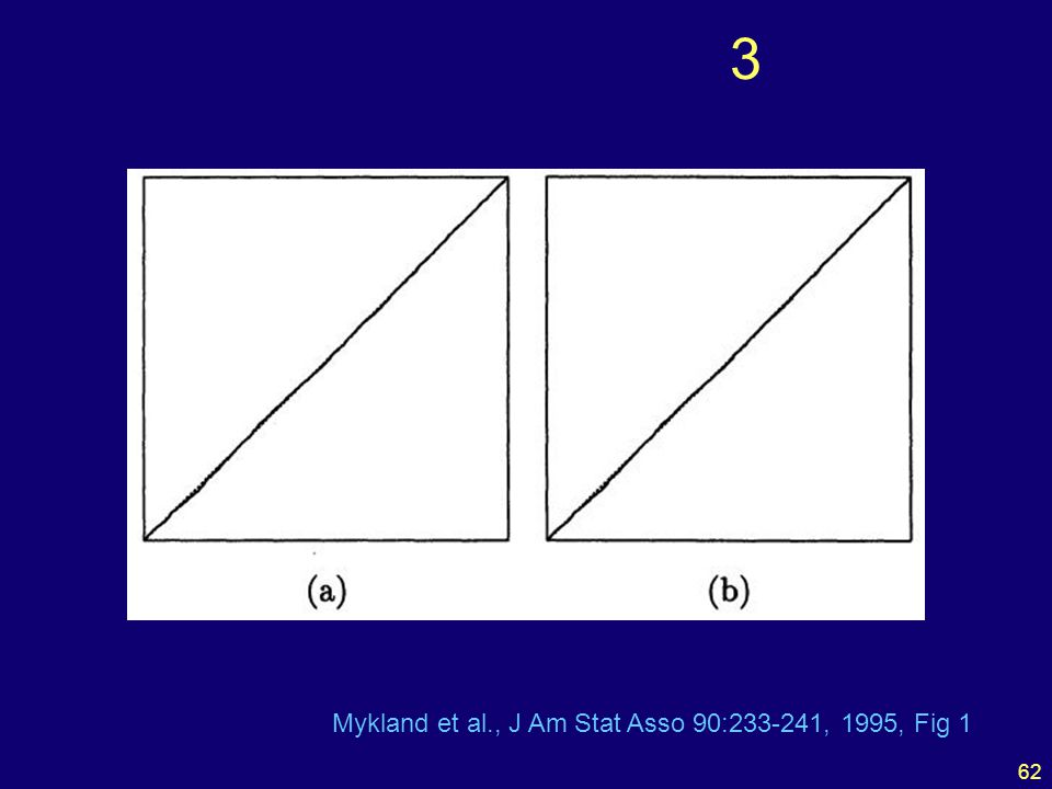 62 3 Mykland et al., J Am Stat Asso 90:233-241, 1995, Fig 1