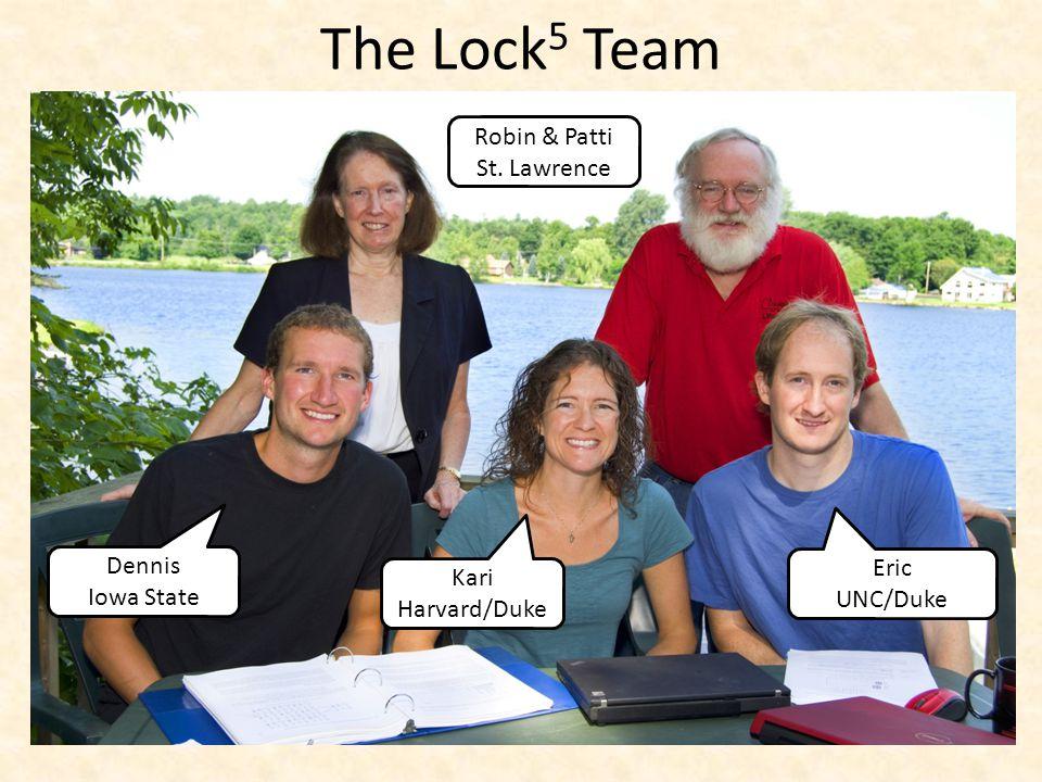 The Lock 5 Team Dennis Iowa State Kari Harvard/Duke Eric UNC/Duke Robin & Patti St. Lawrence