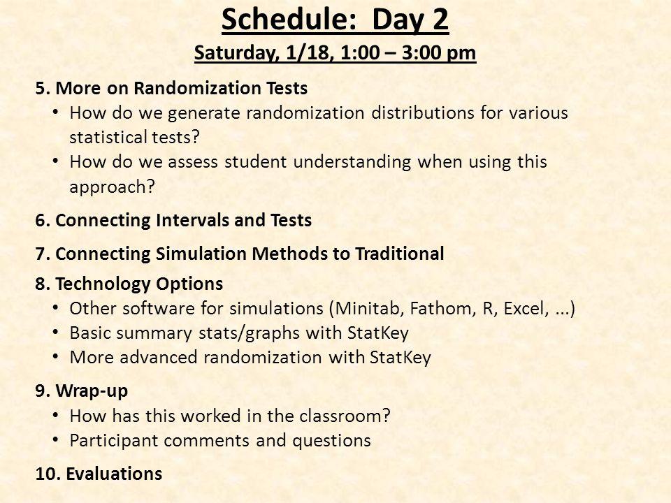 Schedule: Day 2 Saturday, 1/18, 1:00 – 3:00 pm 5.