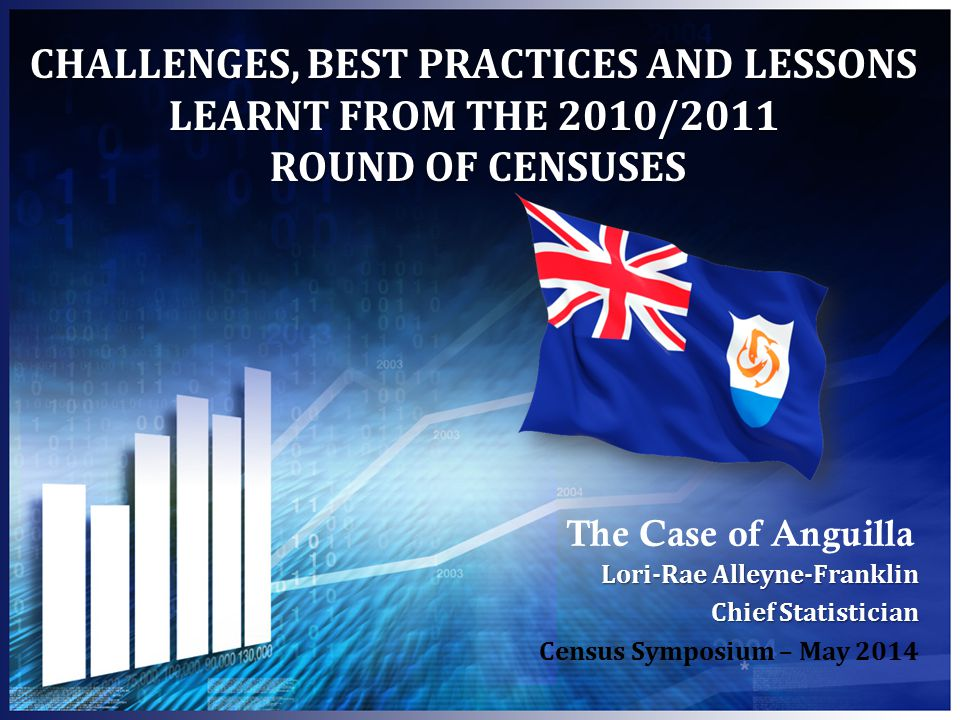 CHALLENGES, BEST PRACTICES AND LESSONS LEARNT FROM THE 2010/2011 ROUND OF CENSUSES The Case of Anguilla Lori-Rae Alleyne-Franklin Chief Statistician C
