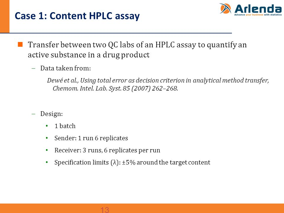 13 Case 1: Content HPLC assay Transfer between two QC labs of an HPLC assay to quantify an active substance in a drug product  Data taken from: Dewé et al., Using total error as decision criterion in analytical method transfer, Chemom.