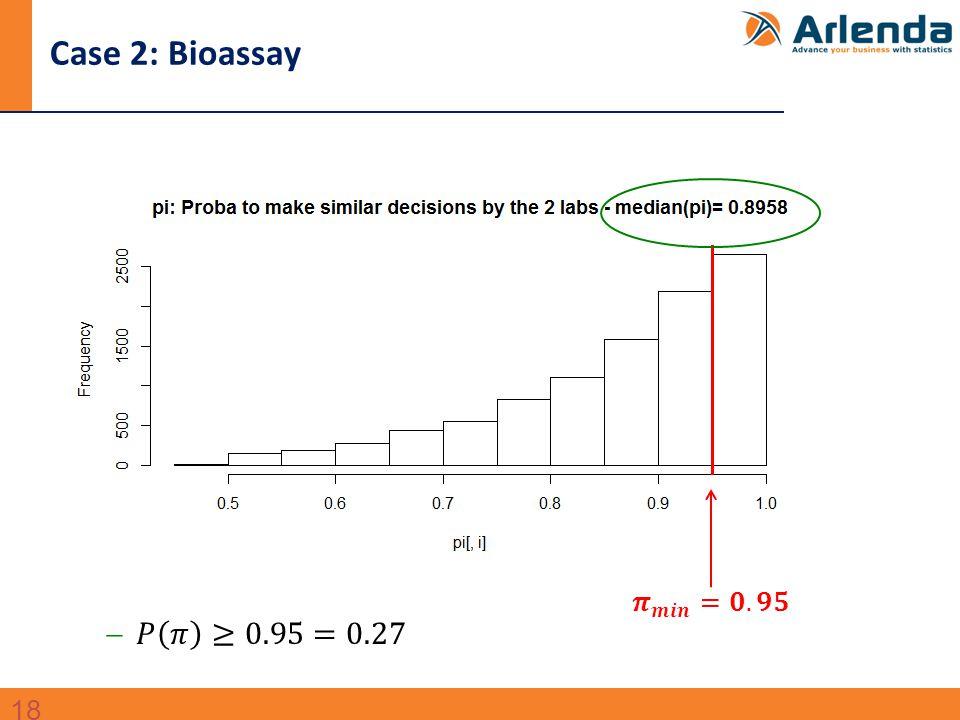 Case 2: Bioassay 18