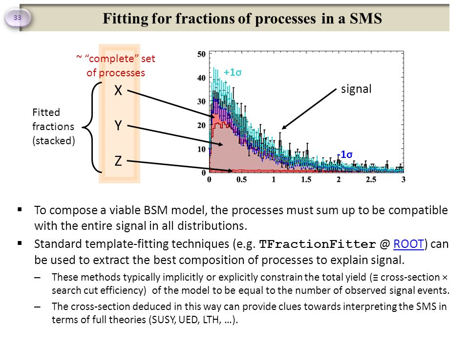 Fitting for fractions of processes in a SMS 33  To compose a viable BSM model, the processes must sum up to be compatible with the entire signal in all distributions.