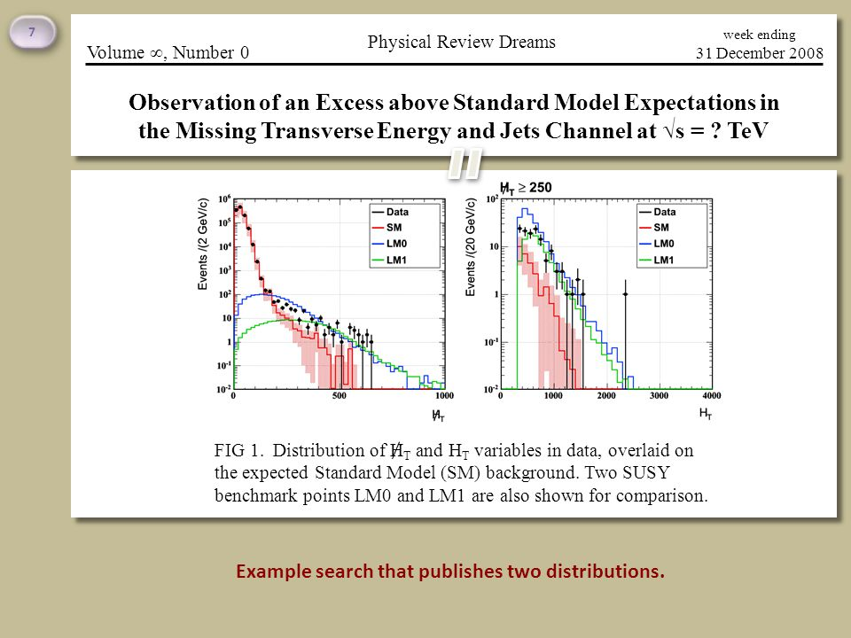Observation of an Excess above Standard Model Expectations in the Missing Transverse Energy and Jets Channel at √s = .