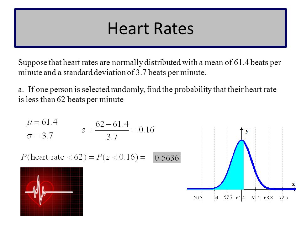 Heart Rates Suppose that heart rates are normally distributed with a mean of 61.4 beats per minute and a standard deviation of 3.7 beats per minute. a