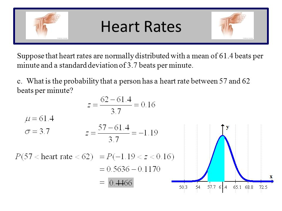 Heart Rates Suppose that heart rates are normally distributed with a mean of 61.4 beats per minute and a standard deviation of 3.7 beats per minute. c
