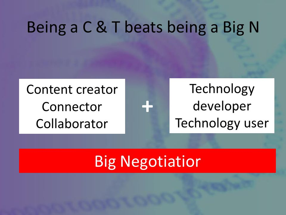Being a C & T beats being a Big N Big Negotiatior Content creator Connector Collaborator Technology developer Technology user +