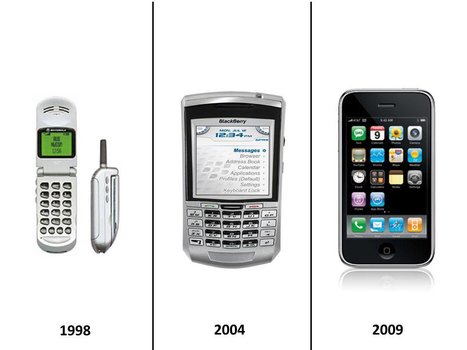 2004 2009 1998