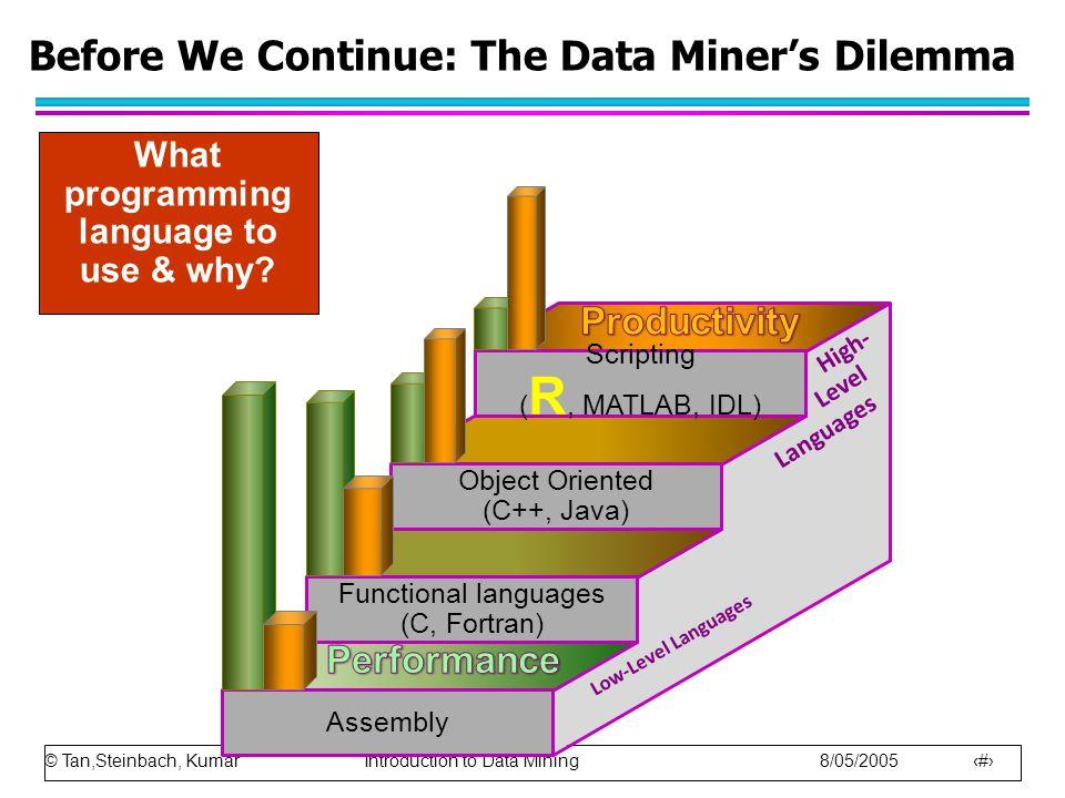 © Tan,Steinbach, Kumar Introduction to Data Mining 8/05/2005 6 Why R.