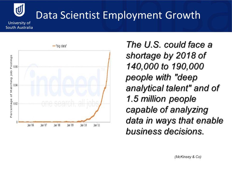 Data Scientist Employment Growth The U.S.